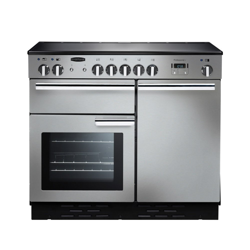 Fitted Kitchens With Range Cookers